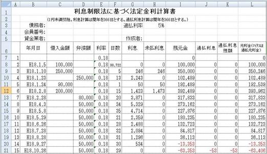 過払い金計算シートの例