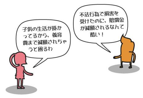 減免されたら困る債権-漫画