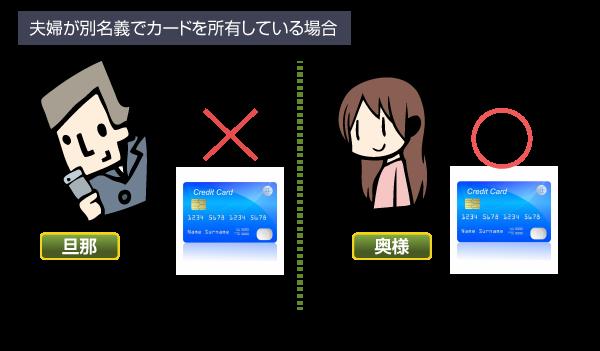 hasan_card