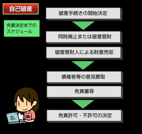 menseki_schedule