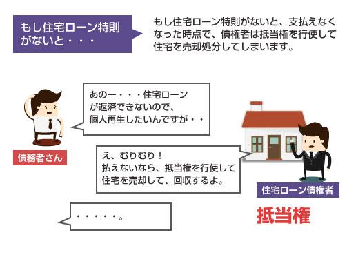 もし住宅ローン特則がなかったら-債権者による抵当権行使の説明図