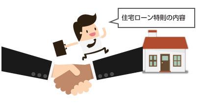 挿絵-住宅ローン特則の内容