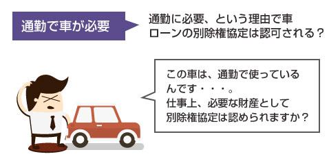 車を仕事の通勤に使っているという理由で別除権協定は認可されるか?