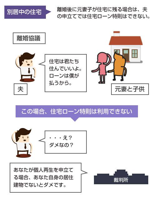 別居中で、離婚後に元妻子が住宅に住み続けるケースでは、夫の個人再生の申立てでは住宅ローン特則は利用できない-説明図