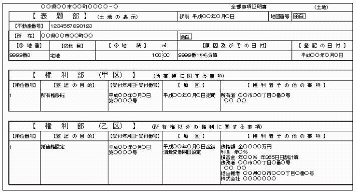 不動産登記の見本図