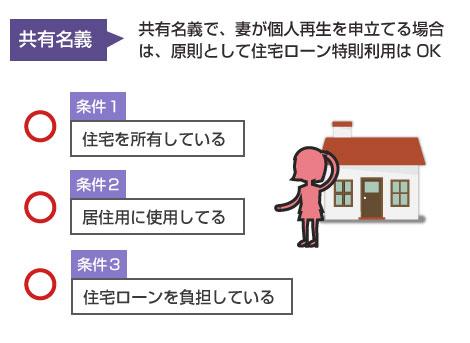 共有名義で、妻が個人再生を申立てる場合 は、原則として住宅ローン特則利用はOK ― 条件の説明図