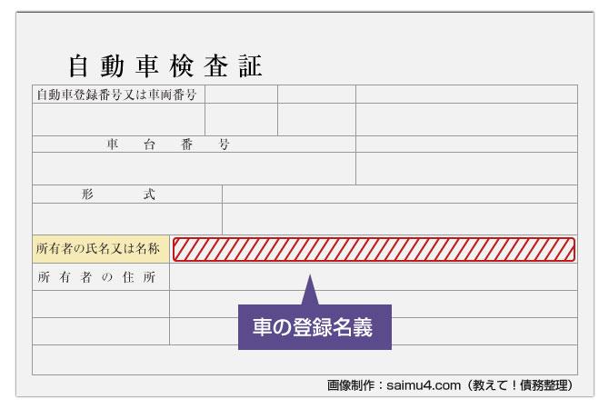 車検証のサンプル図-所有名義の確認方法