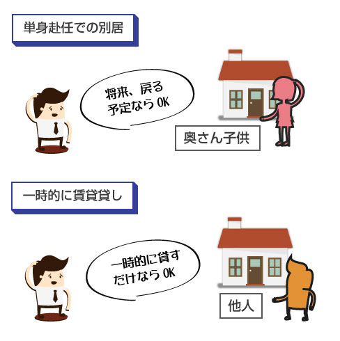 一時的な転勤による別居、または賃貸貸しでも将来戻ってくる予定ならOK-図