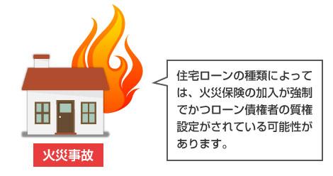 住宅ローンの種類によって は、火災保険の加入が強制でかつローン債権者の質権設定がされている可能性があります。
