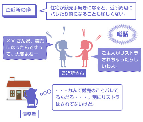 住宅が競売手続きになると、近所周辺にバレたり噂になることも珍しくない。―説明イラスト