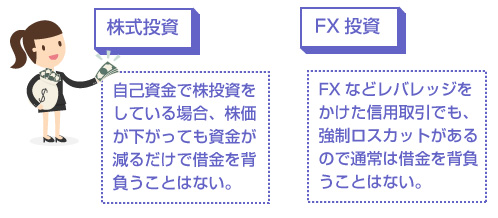 株式投資とFX投資