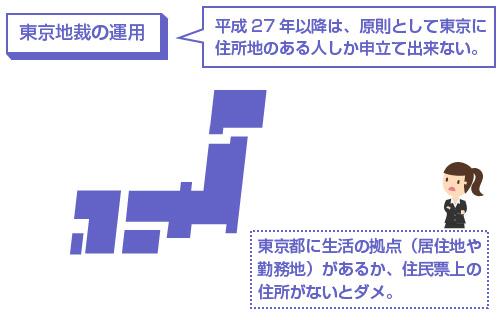 東京都に生活の拠点(居住地や 勤務地)があるか、住民票上の住所がないとダメ-説明図