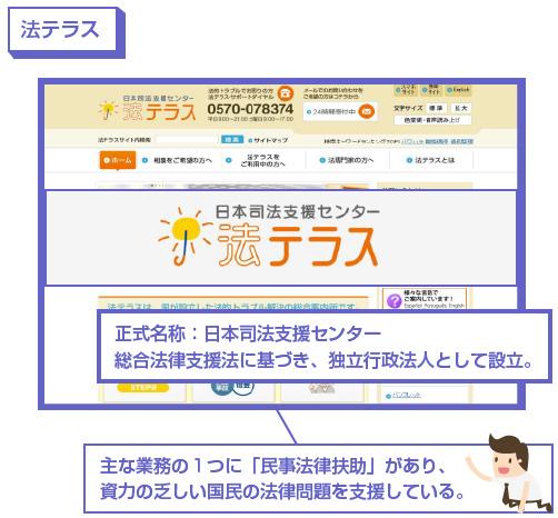正式名称:日本司法支援センター。総合法律支援法に基づき、独立行政法人として設立。