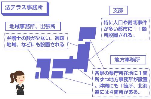 全国の法テラスの地方事務所、支部、地域事務所の図