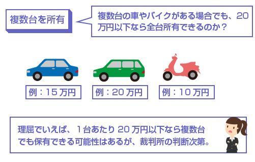 理屈でいえば、1台あたり20万円以下なら複数台でも保有できる可能性はあるが、裁判所の判断次第-説明図