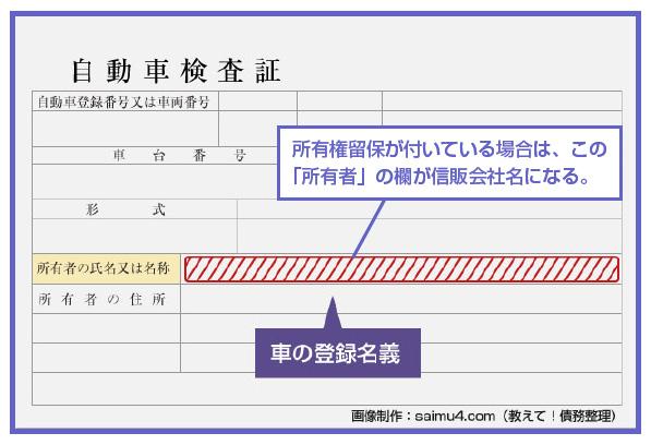 車検証の図