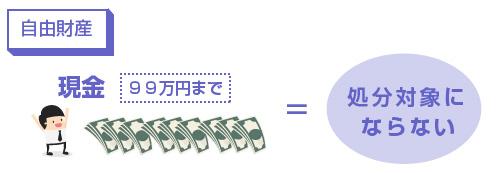 自由財産-現金99万円までは処分対象にならない-図
