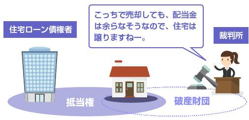 こっちで売却しても、配当金は余らなそうなので、住宅は譲りますねー。-イラスト
