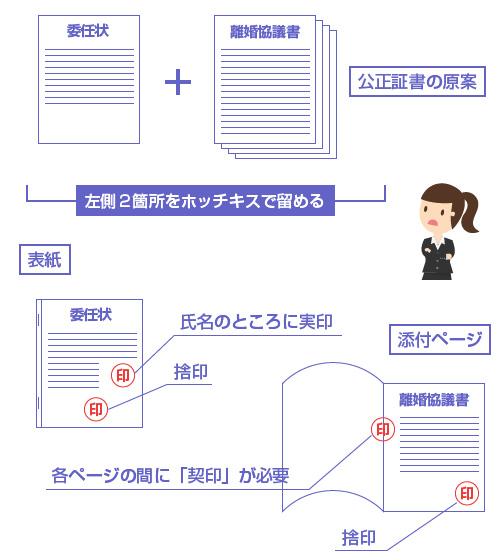公正証書の委任状の作り方-図