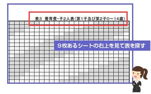 養育費の表の探し方-図