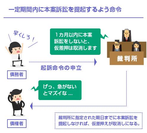 一定期間内に本案訴訟を提起するよう命令-イラスト図