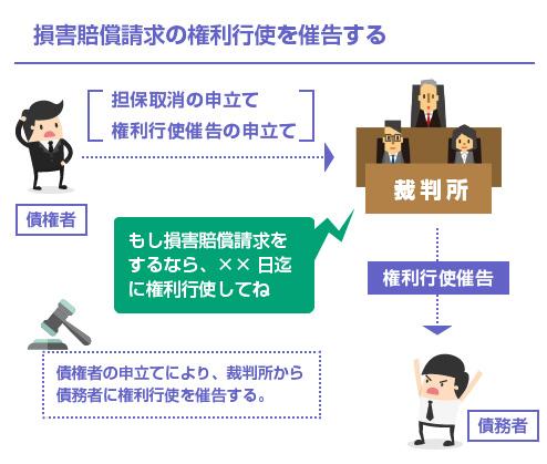 損害賠償請求の権利行使を催告する-イラスト