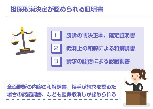 担保取消決定が認められる証明書-図