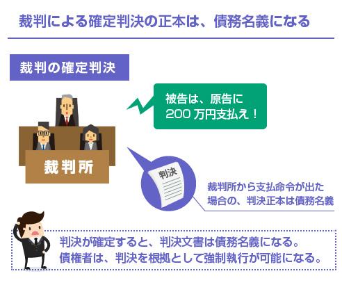 裁判による確定判決の正本は、債務名義になる-イラスト
