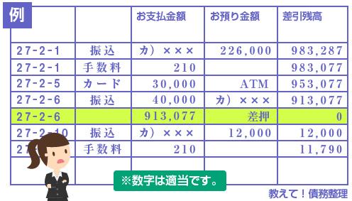預金通帳への差押えの記帳-例