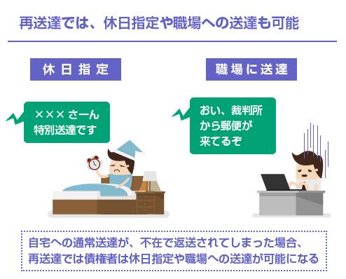 再送達では、休日指定や職場への送達も可能-イラスト図