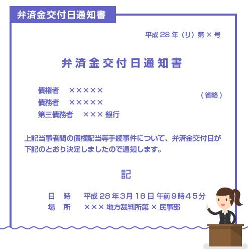 弁済金交付日通知書の書面の例