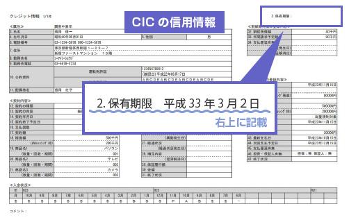 CICの信用情報の保有期限-図