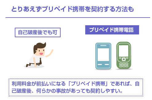 とりあえずプリペイド携帯を契約する方法も-図