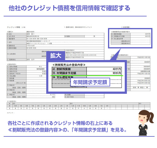 他社のクレジット債務をCICの信用情報で確認する-図