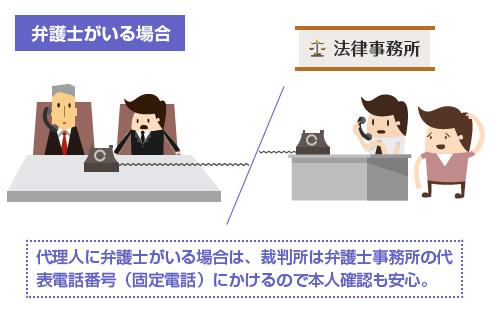弁護士がいる場合の電話会議-イラスト