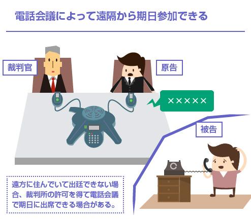 電話会議によって遠隔から期日参加できる-イラスト