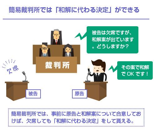 簡易裁判所では「和解に代わる決定」ができる-イラスト