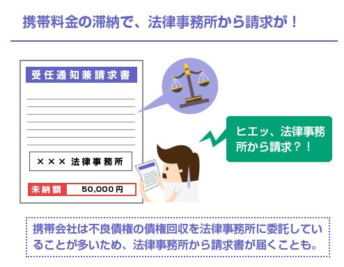 携帯料金の滞納で、法律事務所から請求が!-図