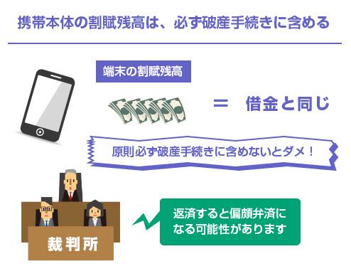 携帯本体の割賦残高は、必ず破産手続きに含める