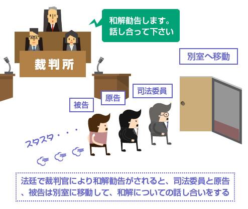 司法委員と別室に移動-イラスト