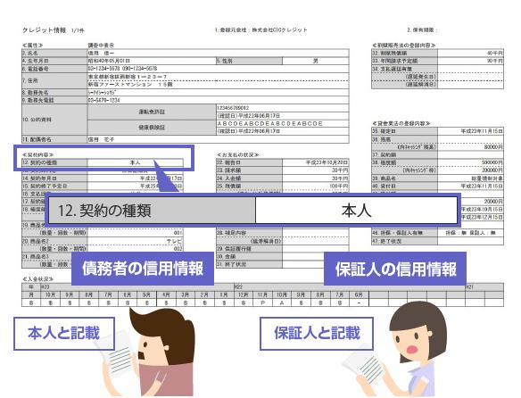 CIC信用情報での保証人の記載例
