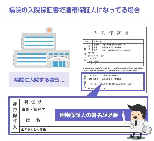 病院の入院保証書で連帯保証人になってる場合