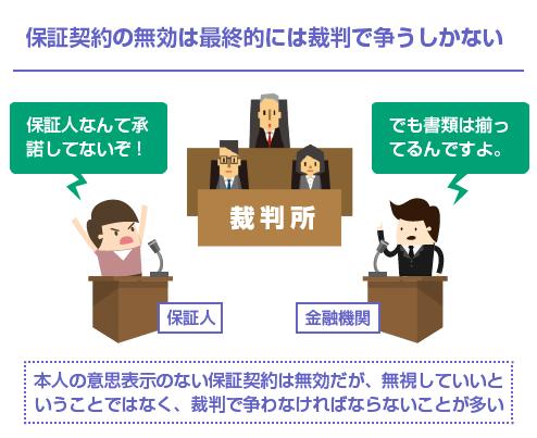 保証契約の無効は最終的には裁判で争うしかない