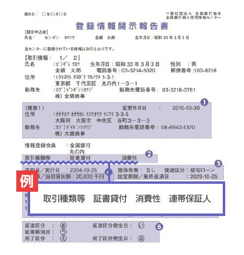 全銀協で連帯保証人の場合の記載例-図