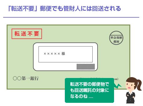 「転送不要」郵便でも管財人には回送される