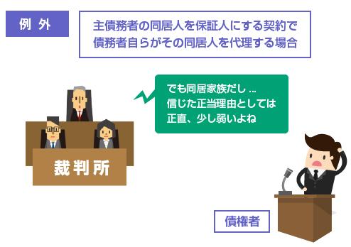 例外-主債務者の同居人を保証人にする契約で債務者自らがその同居人を代理する場合