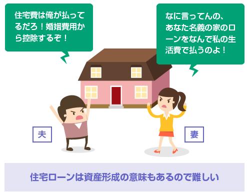 住宅ローンは資産形成の意味もあるので難しい