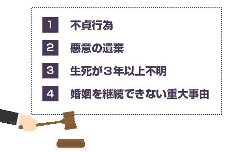 民法上の離婚原因4つ