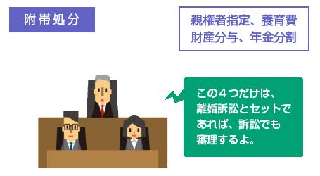 親権者指定、養育費、財産分与、年金分割の4つだけは、離婚訴訟とセットであれば、訴訟で審理する