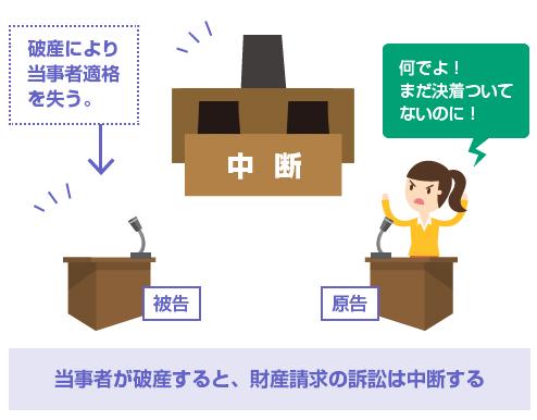当事者が破産すると、当事者適格を失うため、財産上の訴訟は中断する